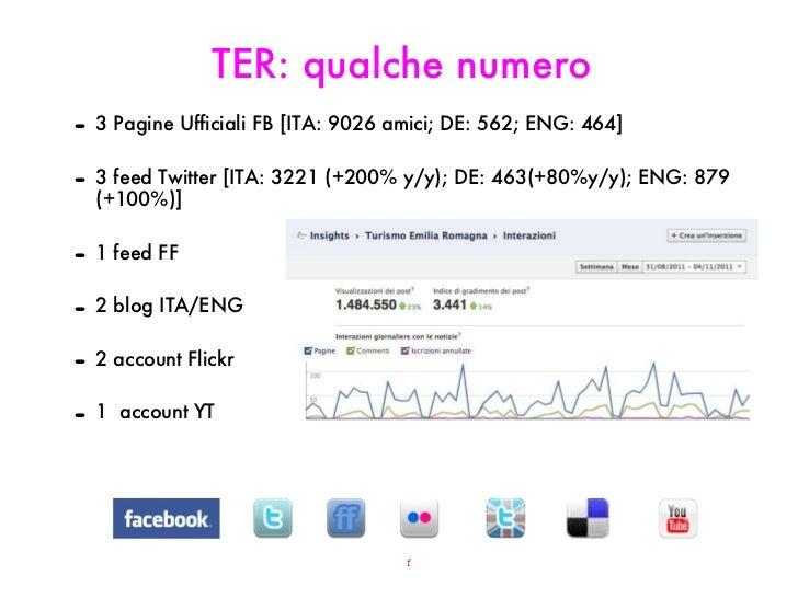 <ul><li>3 Pagine Ufficiali FB [ITA: 9026 amici; DE: 562; ENG: 464] </li></ul><ul><li>3 feed Twitter [ITA: 3221 (+200% y/y)...