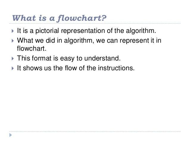 Flowchart & Algorithms