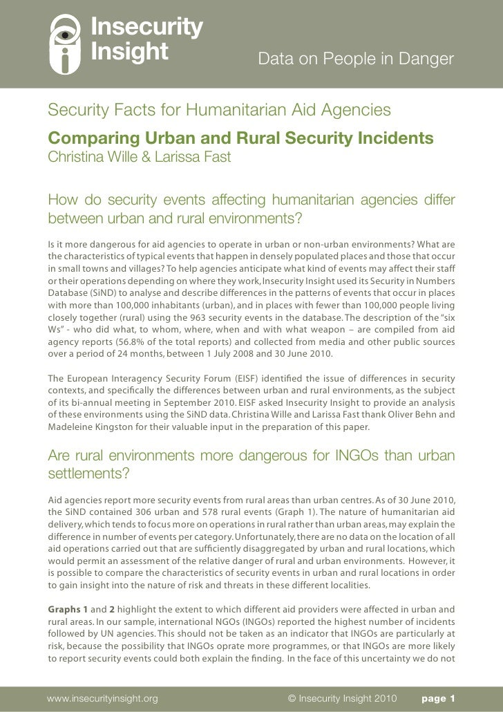 Insecurity          Insight                                  Data on People in DangerSecurity Facts for Humanitarian Aid A...