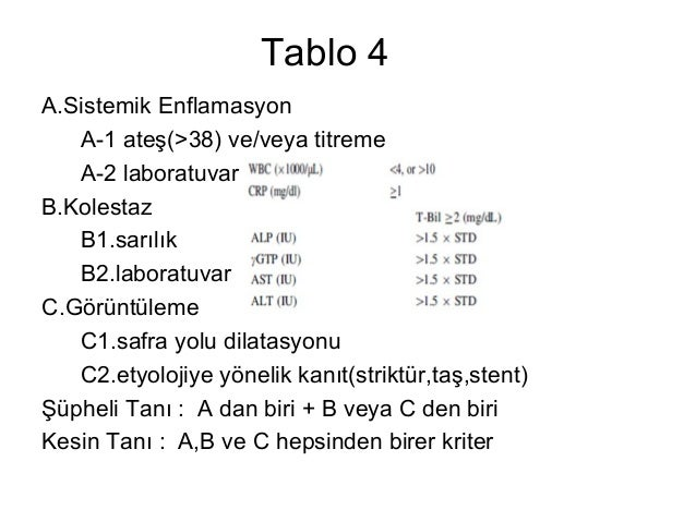 Tablo 4 A.Sistemik Enflamasyon A-1 ateş(>38) ve/veya titreme A-2 laboratuvar B.Kolestaz B1.sarılık B2.laboratuvar C.Görünt...