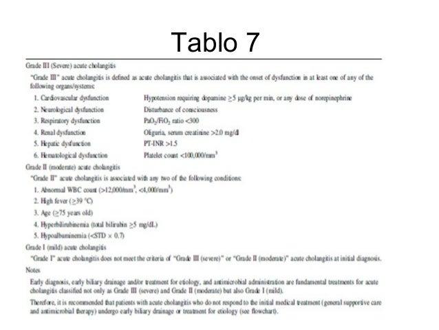 Tablo 7