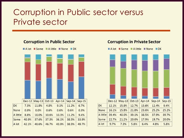 the public private sector 1compare and With the rise of public and mass education, cheap newspapers and cheap printing since, say, 1750 a tempest of private troubles some troubles.