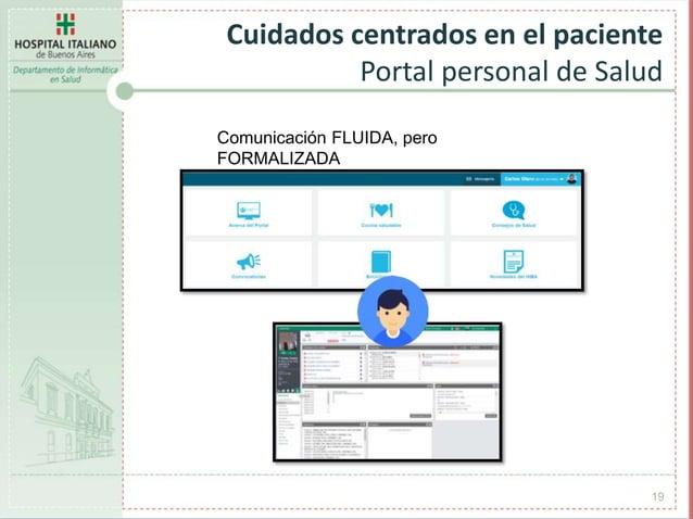 19 Cuidados centrados en el paciente Portal personal de Salud Comunicación FLUIDA, pero FORMALIZADA
