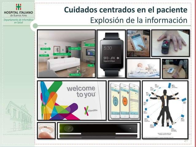 21 Cuidados centrados en el paciente Explosión de la información