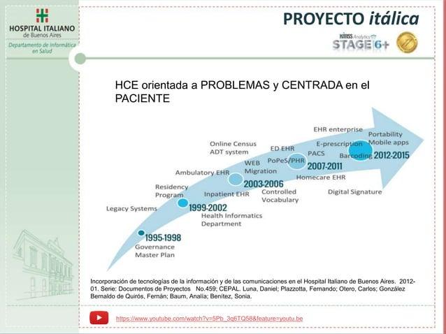 PROYECTO itálica Incorporación de tecnologías de la información y de las comunicaciones en el Hospital Italiano de Buenos ...