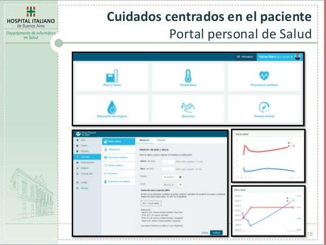18 Cuidados centrados en el paciente Portal personal de Salud
