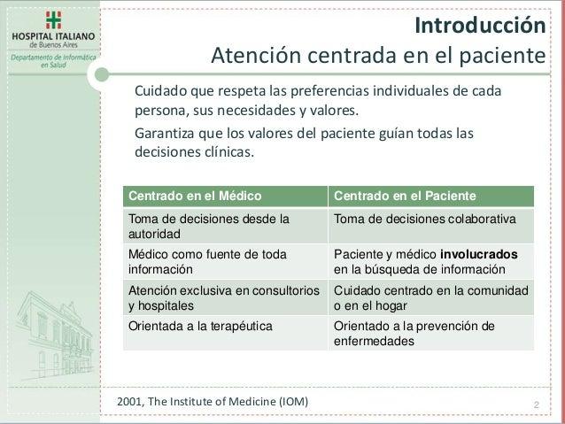Introducción Atención centrada en el paciente 2 Cuidado que respeta las preferencias individuales de cada persona, sus nec...