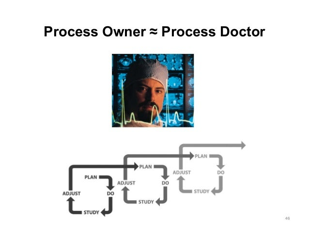 46 Process Owner ≈ Process Doctor