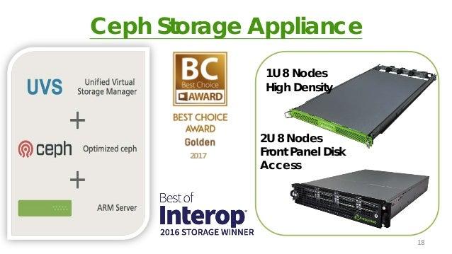 Ceph Appliance