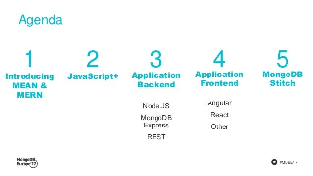 Developing with the Modern App Stack: MEAN and MERN (with