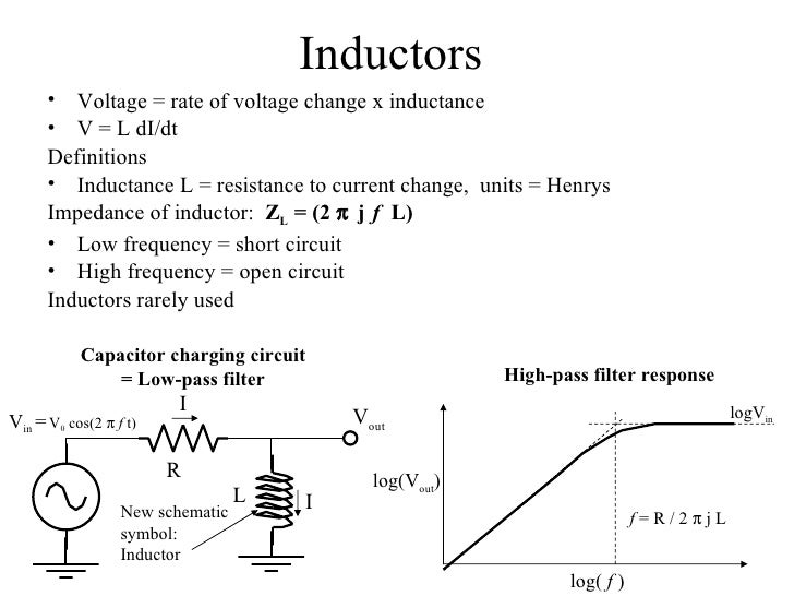 Inductor Schematic Symbol Choice Image - free symbol and sign meaning