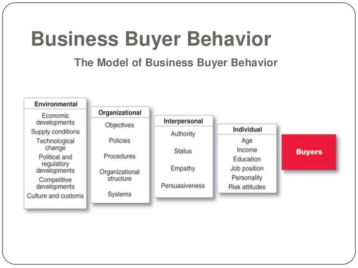 factors affecting industrial buyer behavior Master thesis: industrial buying behavior and radical innovations 21 situations affecting the industrial buyer behavior this makes it highly relevant for the marketer to understand the different factors affecting this.