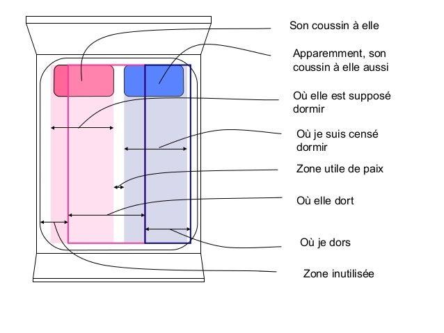 cartographie du lit d 39 un couple. Black Bedroom Furniture Sets. Home Design Ideas