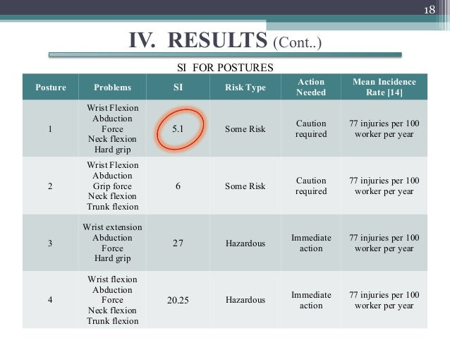 18                     IV. RESULTS (Cont..)                              SI FOR POSTURES                                  ...