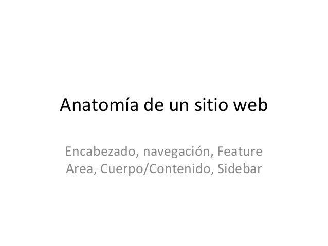 Anatomía de un Sitio Web