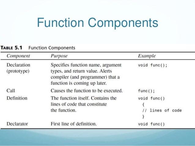 Function c 11 malvernweather Choice Image