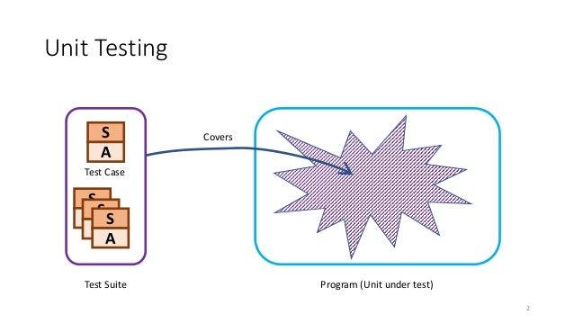 Unit Testing Test Suite Program (Unit under test) S A Test Case S A S A S A 2 Covers