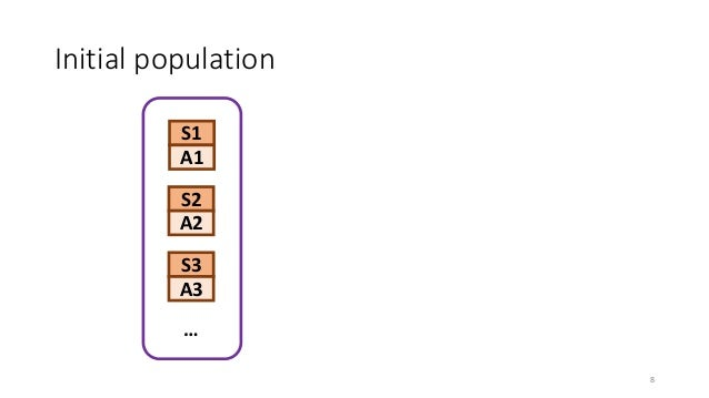 Initial population 8 S2 A2 S3 A3 S1 A1 …