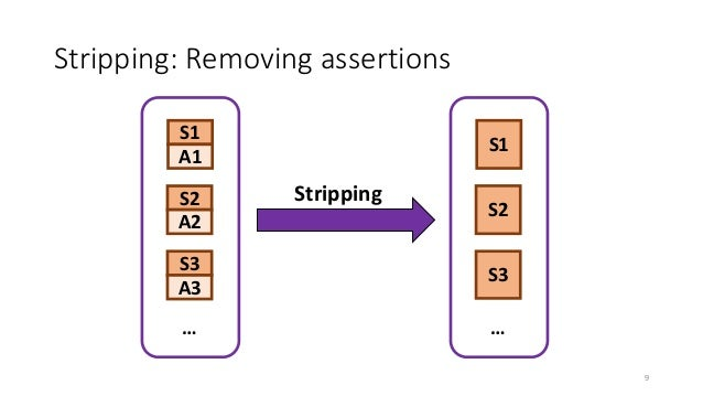 Stripping: Removing assertions S2 A2 S3 A3 S1 A1 … S2 S3 S1 … Stripping 9