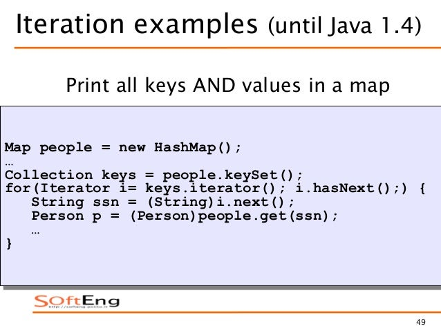 Java Map Iterator Map Iterator Java | compressportnederland