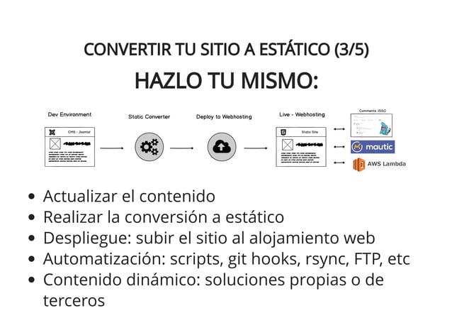 WGETWGET Solo CLI Software maduro (1996) Muchas opciones Único comando, simple https://www.gnu.org/software/wget/manual/wg...