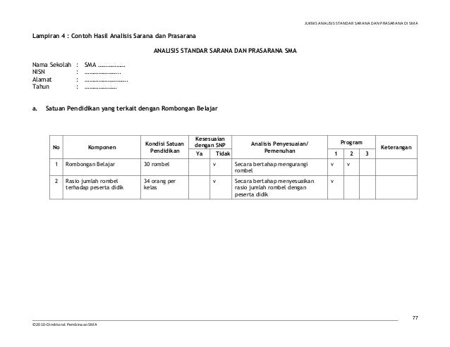 07 Juknis Analisis Standar Sarana Dan Prasarana Isi Revisi 0104