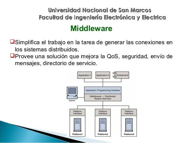 07 middleware Slide 3