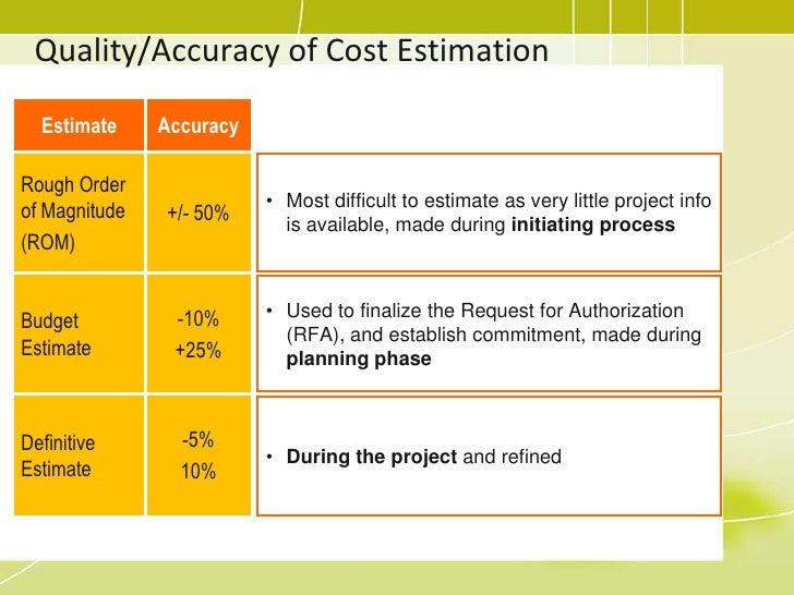 cost duration project management Projection of project costs cost budgeting is a tool to estimate the costs or necessary efforts for projects, work packages or activities in project management.