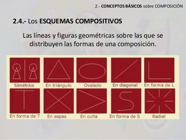 2.- CONCEPTOS BÁSICOS sobre COMPOSICIÓN 2.4.- Los ESQUEMAS COMPOSITIVOS Las líneas y figuras geométricas sobre las que se ...