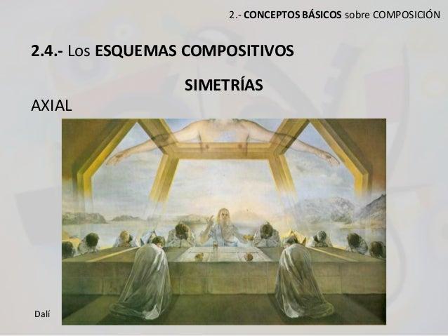 2.- CONCEPTOS BÁSICOS sobre COMPOSICIÓN 2.4.- Los ESQUEMAS COMPOSITIVOS SIMETRÍAS AXIAL Dalí
