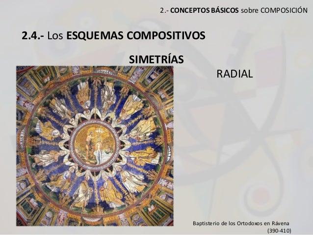 2.- CONCEPTOS BÁSICOS sobre COMPOSICIÓN 2.4.- Los ESQUEMAS COMPOSITIVOS SIMETRÍAS AXIAL RADIAL Baptisterio de los Ortodoxo...