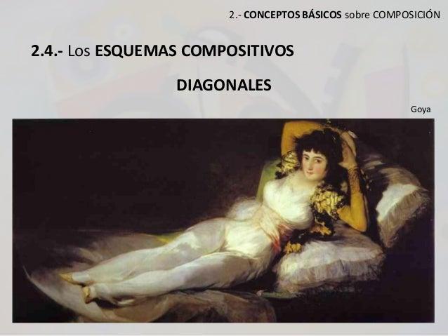 2.- CONCEPTOS BÁSICOS sobre COMPOSICIÓN 2.4.- Los ESQUEMAS COMPOSITIVOS DIAGONALES Goya