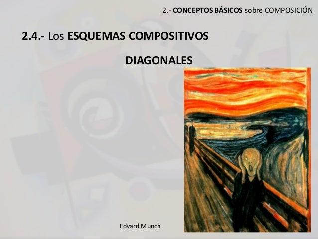 2.- CONCEPTOS BÁSICOS sobre COMPOSICIÓN 2.4.- Los ESQUEMAS COMPOSITIVOS DIAGONALES Edvard Munch