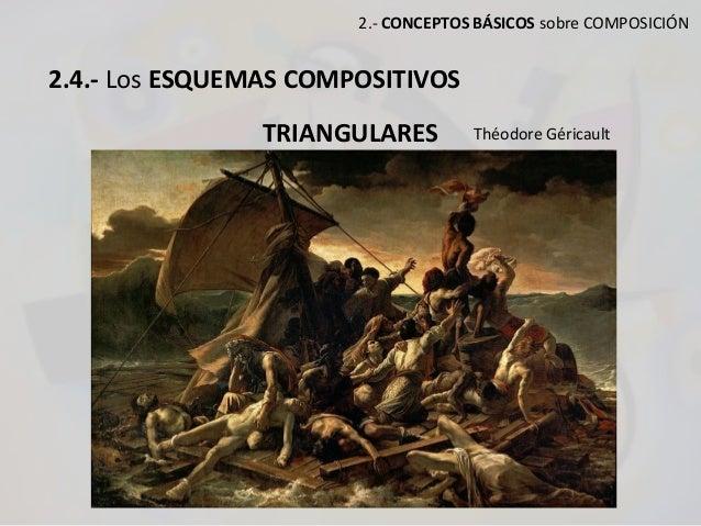 2.- CONCEPTOS BÁSICOS sobre COMPOSICIÓN 2.4.- Los ESQUEMAS COMPOSITIVOS TRIANGULARES Théodore Géricault