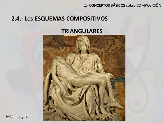 2.- CONCEPTOS BÁSICOS sobre COMPOSICIÓN 2.4.- Los ESQUEMAS COMPOSITIVOS TRIANGULARES Michelangelo