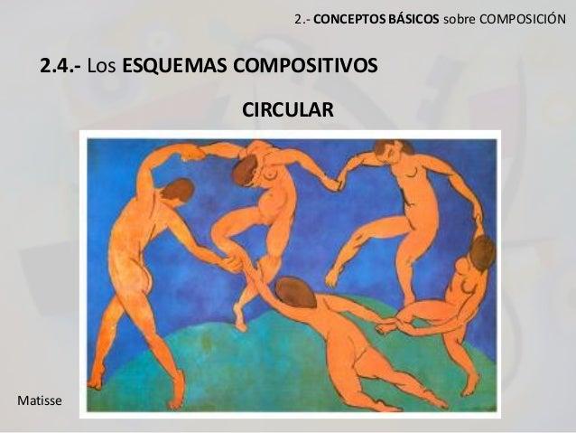 2.- CONCEPTOS BÁSICOS sobre COMPOSICIÓN 2.4.- Los ESQUEMAS COMPOSITIVOS CIRCULAR Matisse
