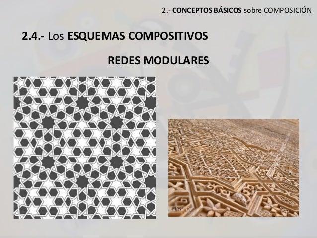 2.- CONCEPTOS BÁSICOS sobre COMPOSICIÓN 2.4.- Los ESQUEMAS COMPOSITIVOS REDES MODULARES