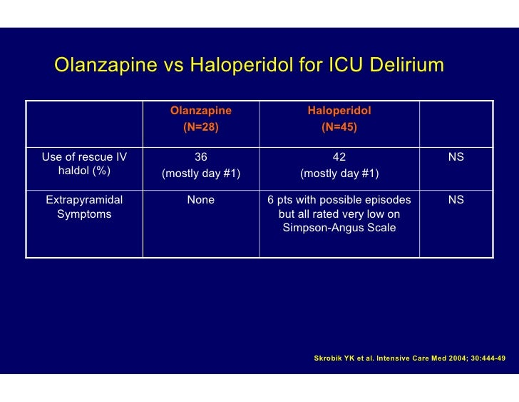 """Haloperidol is the """"Go To"""" Drug for Delirium: But are ..."""