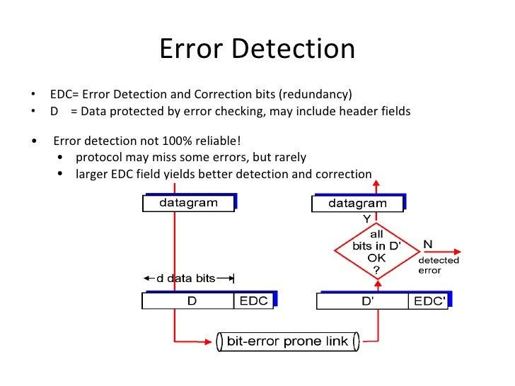 Data Link Layer Provides Error Checking