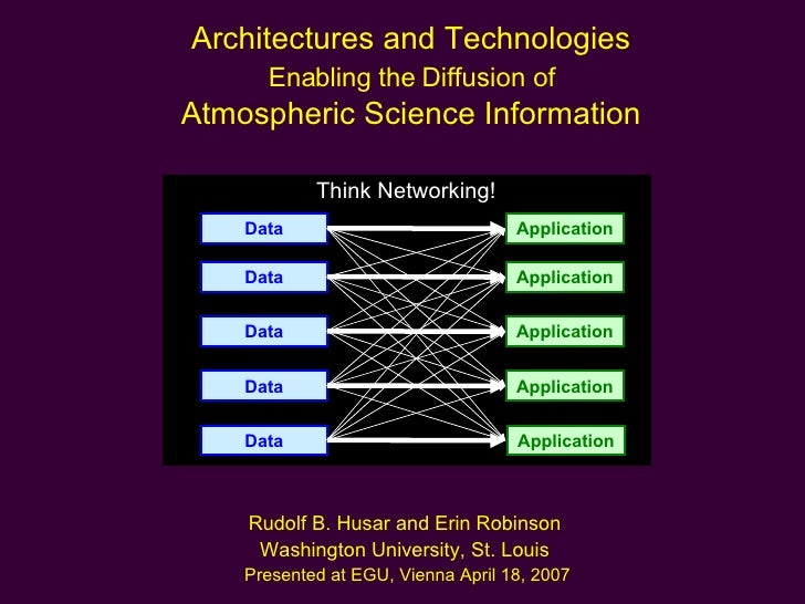 Architectures and Technologies   Enabling the Diffusion of   Atmospheric Science Information Rudolf B. Husar and Erin Robi...