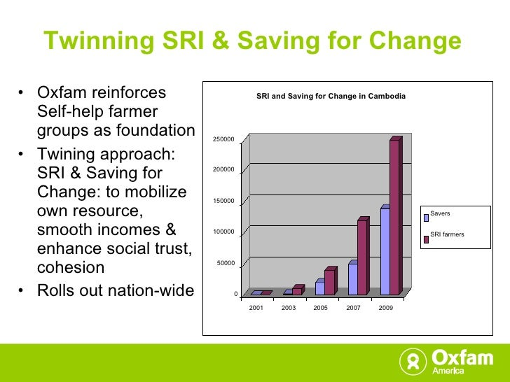 Twinning SRI & Saving for Change <ul><li>Oxfam reinforces Self-help farmer groups as foundation </li></ul><ul><li>Twining ...