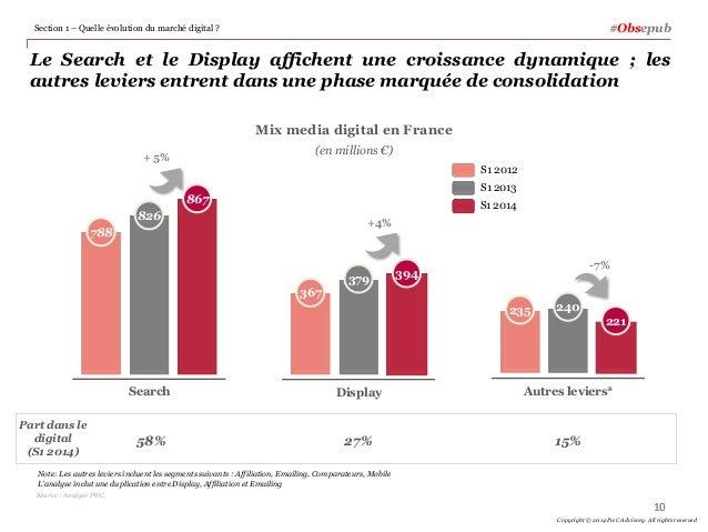 Le Search et le Display affichent une croissance dynamique ; les autres leviers entrent dans une phase marquée de consolid...