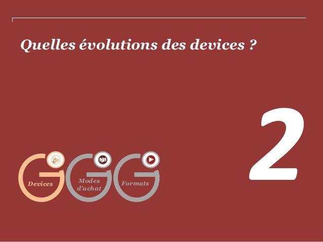 Quelles évolutions des devices ? Modes d'achat FormatsDevices