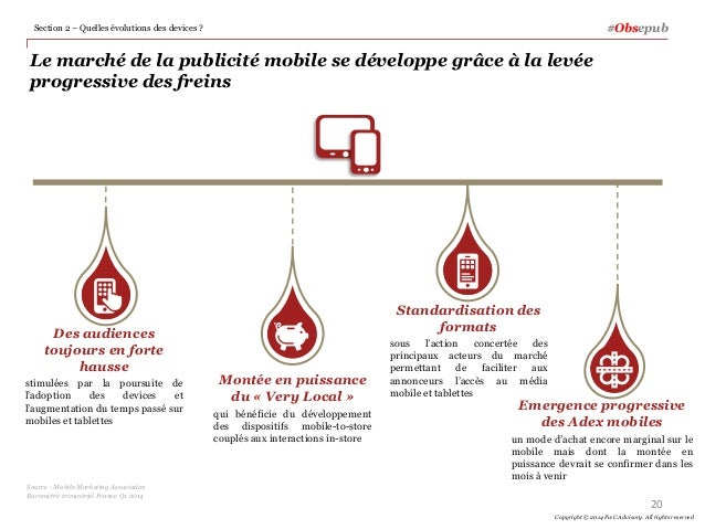 Le marché de la publicité mobile se développe grâce à la levée progressive des freins 20 Copyright © 2014 PwC Advisory. Al...