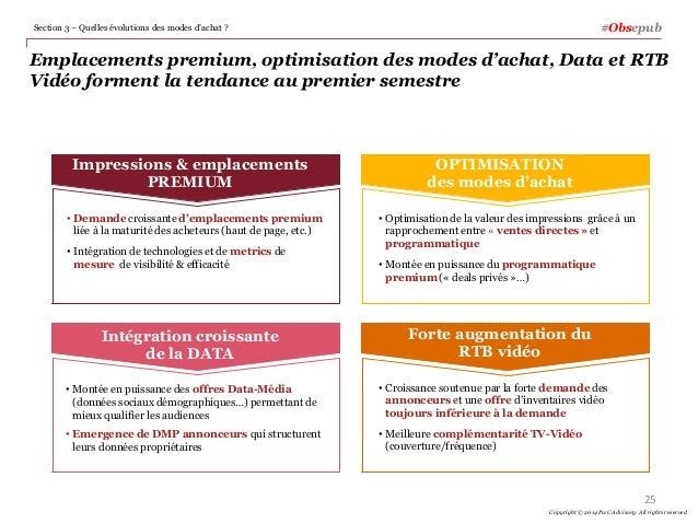Emplacements premium, optimisation des modes d'achat, Data et RTB Vidéo forment la tendance au premier semestre 25 Copyrig...