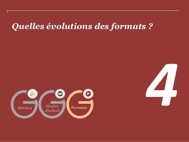 Quelles évolutions des formats ? Modes d'achat FormatsDevices