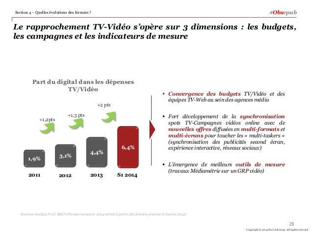 Le rapprochement TV-Vidéo s'opère sur 3 dimensions : les budgets, les campagnes et les indicateurs de mesure #Obsepub 28 C...