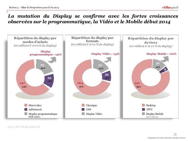 91 39 Display Vidéo OPS Classique Sources : SRI, UDECAM, analyses PwC Répartition du display par formats (en millions € et...