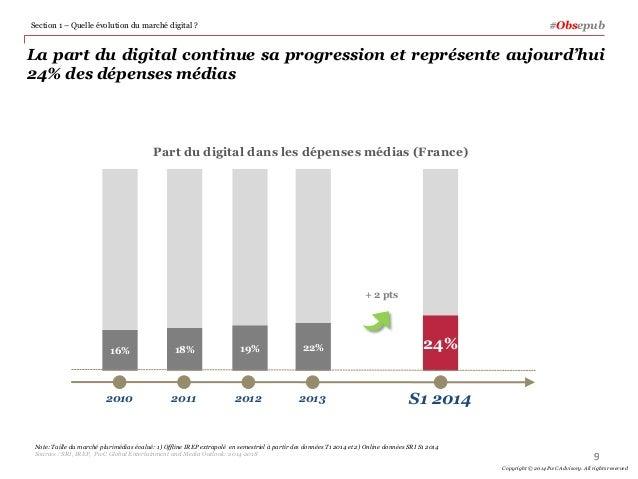 La part du digital continue sa progression et représente aujourd'hui 24% des dépenses médias Section 1 – Quelle évolution ...