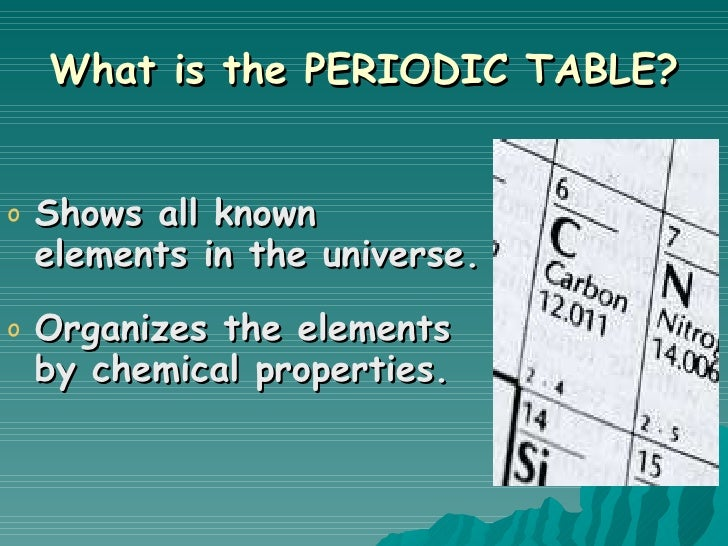 0708 periodic table1intro 3 what is the periodic table urtaz Choice Image